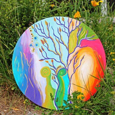 Spirituelle Kunst, intuitives Malen, Sylvia Harke, Flora Bowley
